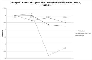 Image political legitimacy