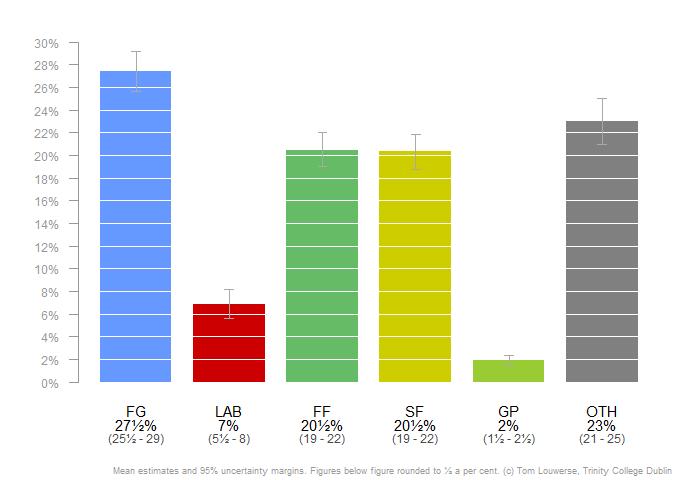 IPI_Percentages