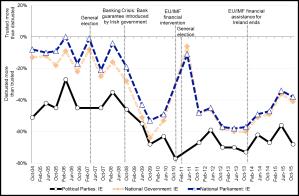 EB Data