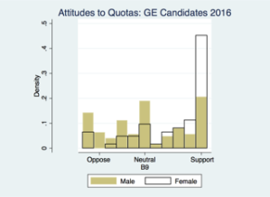 gender-quotas-blog